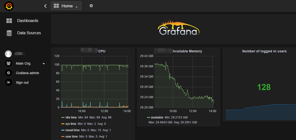 grafana-zabbix图形配置